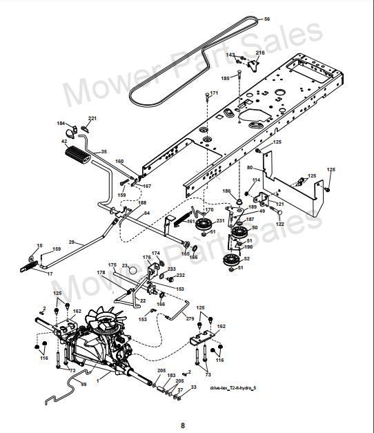 Transmission Drive Belt Kevlar Fits Some Husqvarna Hydro Lth151 Cth126 Lth126 Lth1438 Gth264 Mowers Replaces 5321259 07 532125907 908 P on husqvarna parts diagram